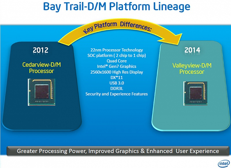 22nm_bay_trail1