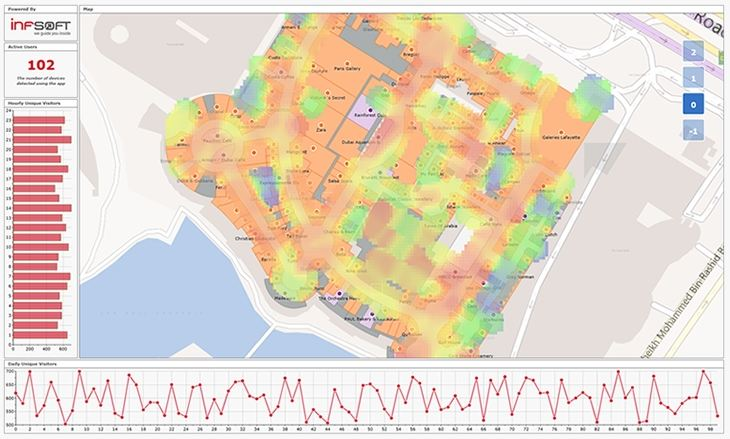iBeacon-lokalizace